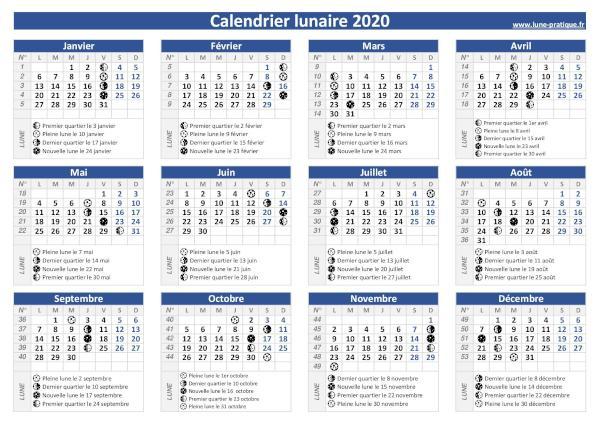 Signe lunaire et astrologie : dates, calculs et calendrier 2020