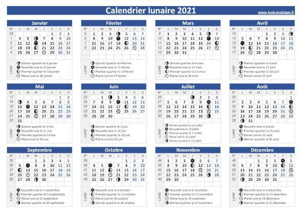 Phases de la lune 🌙 2020 et 2021