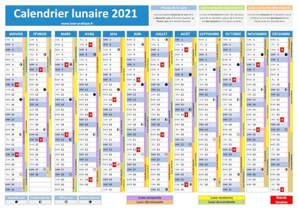 Telecharger Calendrier Lunaire Gratuit 2022 Calendrier lunaire 2021 🌙 à consulter et imprimer en pdf