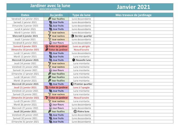 Calendrier Lunaire Jardin à Imprimer 2022 Jardiner avec la lune 🌙 : Calendrier lunaire de janvier 2021